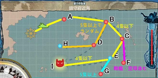 【艦これ第一期保存用】海防艦のレベリング方法