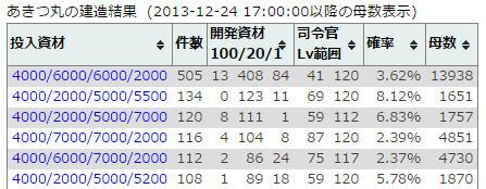 data_akitsumaru_recipe