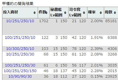 data_kouhyouteki_recipe
