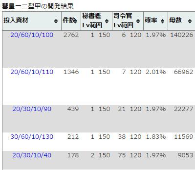 data_suisei12
