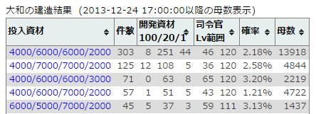 data_yamato_recipe