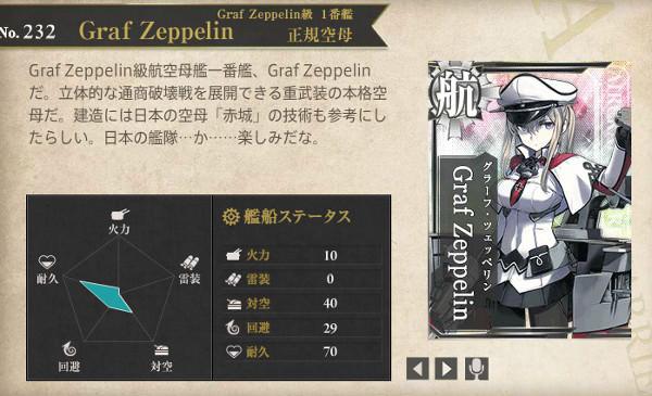 Graf Zeppelin (グラーフ・ツェッペリン)