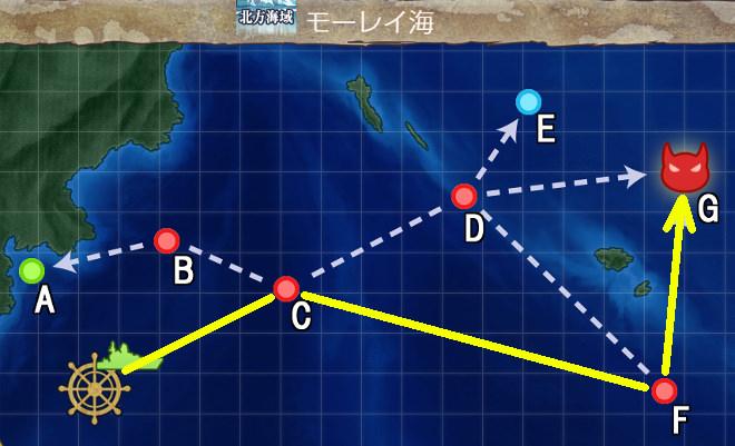 【艦これ】冬季北方海域作戦 3-1